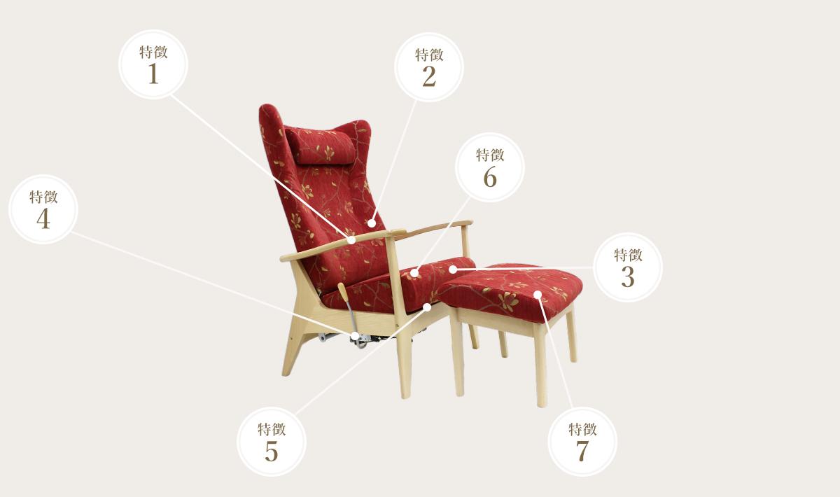 マスターファニチャー椅子の特徴
