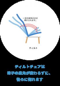 ティルトチェアの特徴